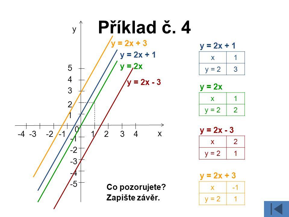 Příklad č. 4 0 1234-4-3-2 x y 1 5 4 3 2 -5 -2 -3 -4 y = 2x + 1 x1 y = 23 y = 2x + 1 y = 2x x1 y = 22 y = 2x y = 2x - 3 x2 y = 21 y = 2x + 3 x y = 21 y