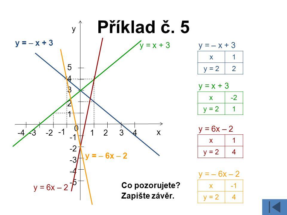 Příklad č. 5 0 1234-4-3-2 x y 1 5 4 3 2 -5 -2 -3 -4 y = – x + 3 x1 y = 22 y = – x + 3 y = x + 3 x-2 y = 21 y = 6x – 2 x1 y = 24 y = – 6x – 2 x y = 24