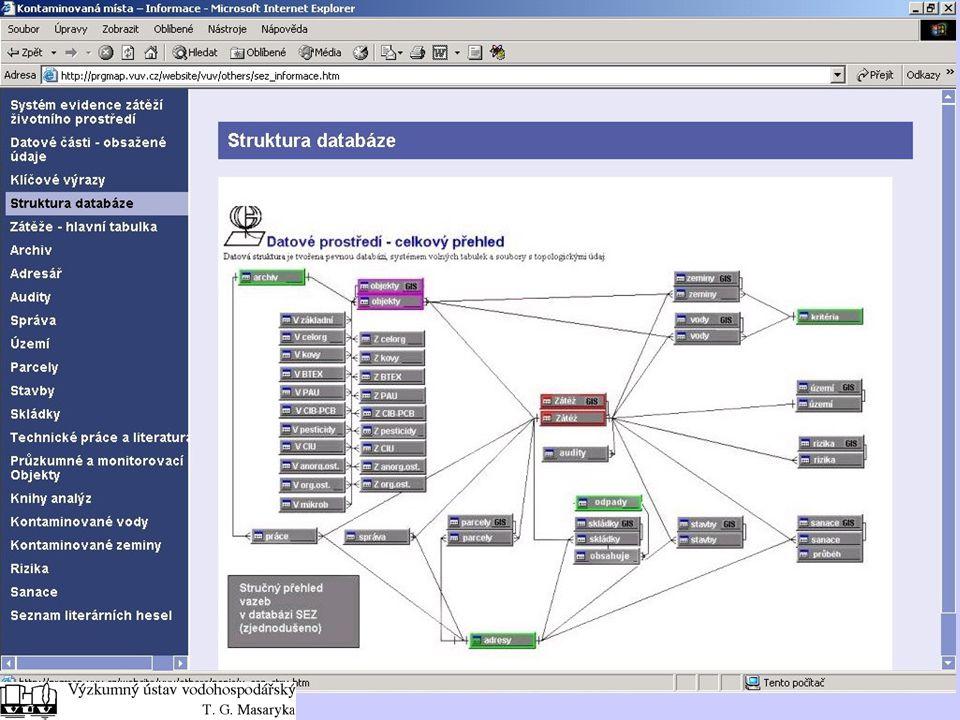 Hlavní datové zdroje 1.Anotace zpráv o stavu a aktivitách v lokalitě zátěže životního prostředí.