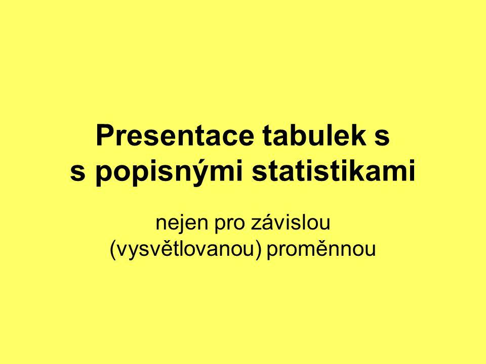 Presentace tabulek s s popisnými statistikami nejen pro závislou (vysvětlovanou) proměnnou