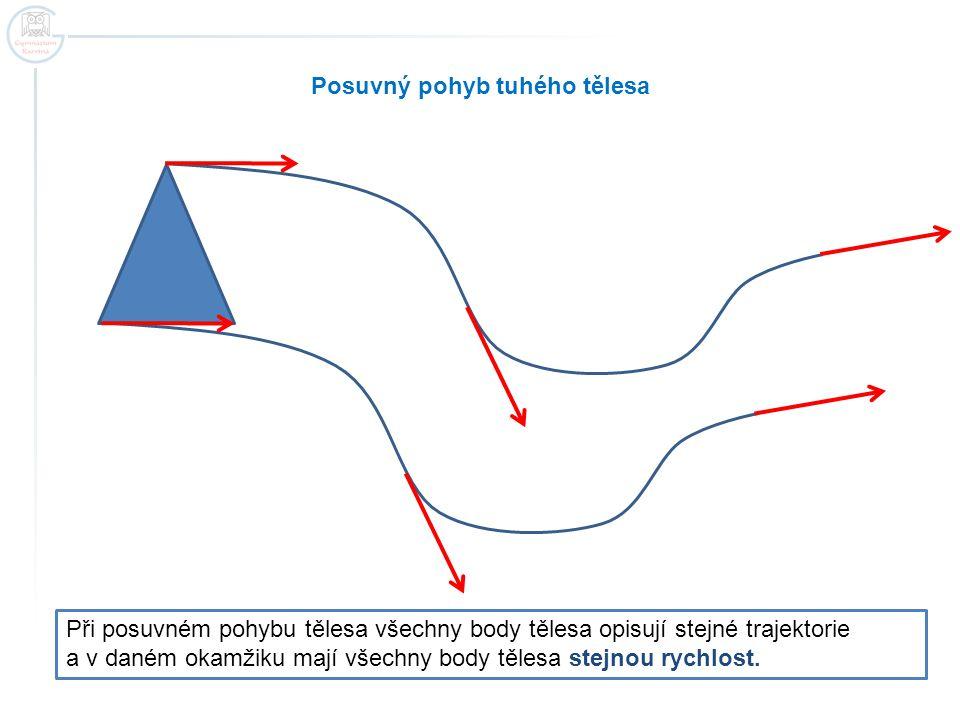 Při posuvném pohybu tělesa všechny body tělesa opisují stejné trajektorie a v daném okamžiku mají všechny body tělesa stejnou rychlost.