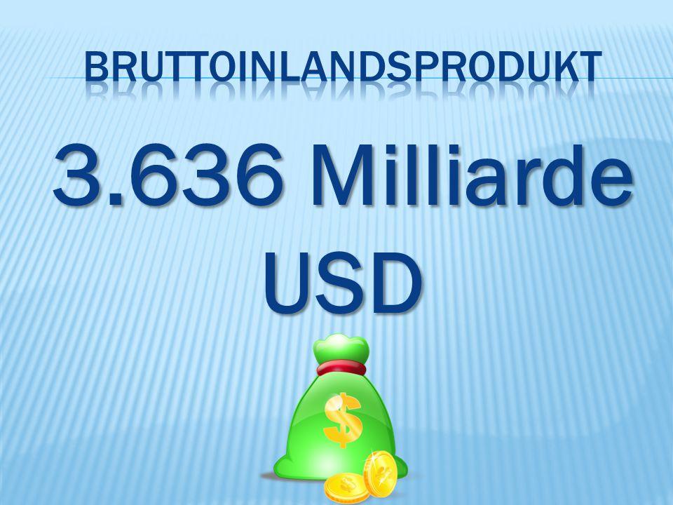 3.636 Milliarde USD
