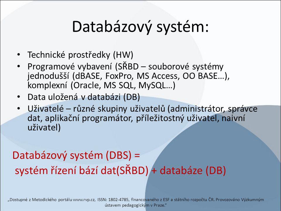 Databázový systém: Technické prostředky (HW) Programové vybavení (SŘBD – souborové systémy jednodušší (dBASE, FoxPro, MS Access, OO BASE…), komplexní