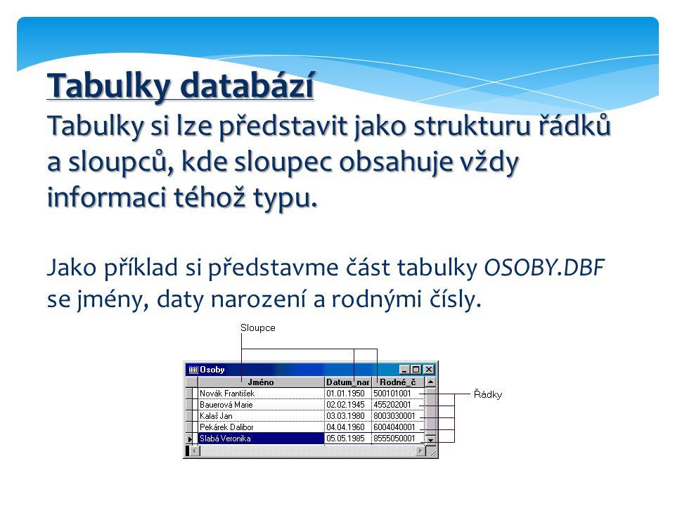 Tabulky databází Tabulky si lze představit jako strukturu řádků a sloupců, kde sloupec obsahuje vždy informaci téhož typu. Tabulky databází Tabulky si