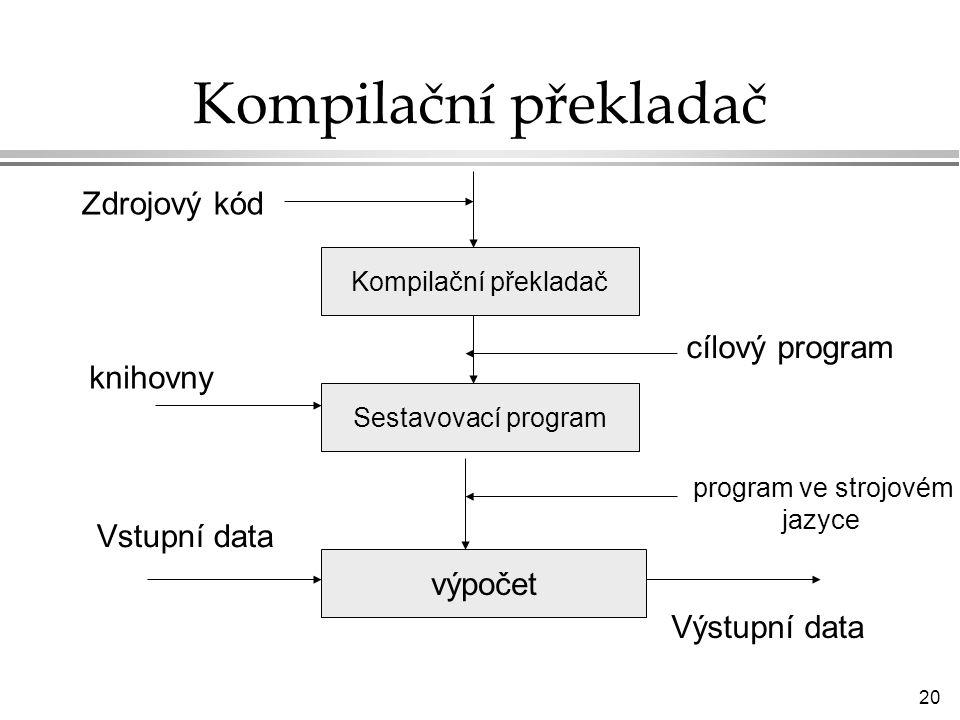 20 Kompilační překladač Sestavovací program výpočet Vstupní data Výstupní data Zdrojový kód cílový program program ve strojovém jazyce knihovny