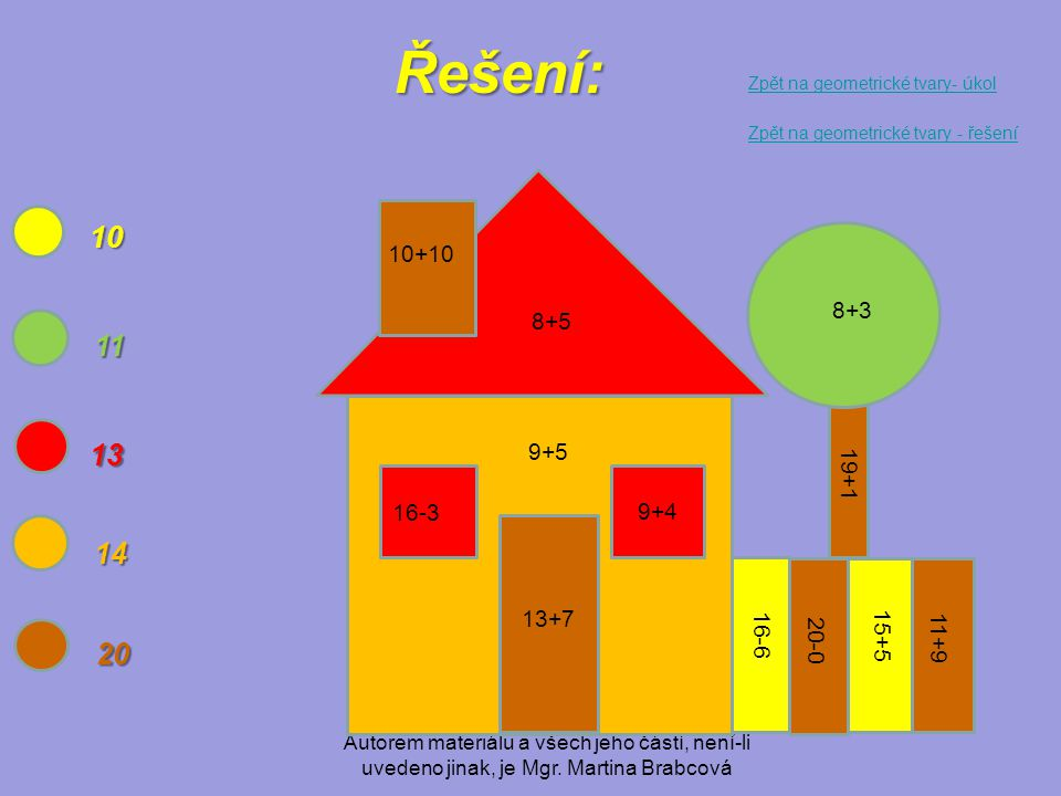 Autorem materiálu a všech jeho částí, není-li uvedeno jinak, je Mgr. Martina Brabcová Řešení: 8+3 10 11 13 14 20 10+10 8+5 16-3 9+4 13+7 9+5 19+1 16-6