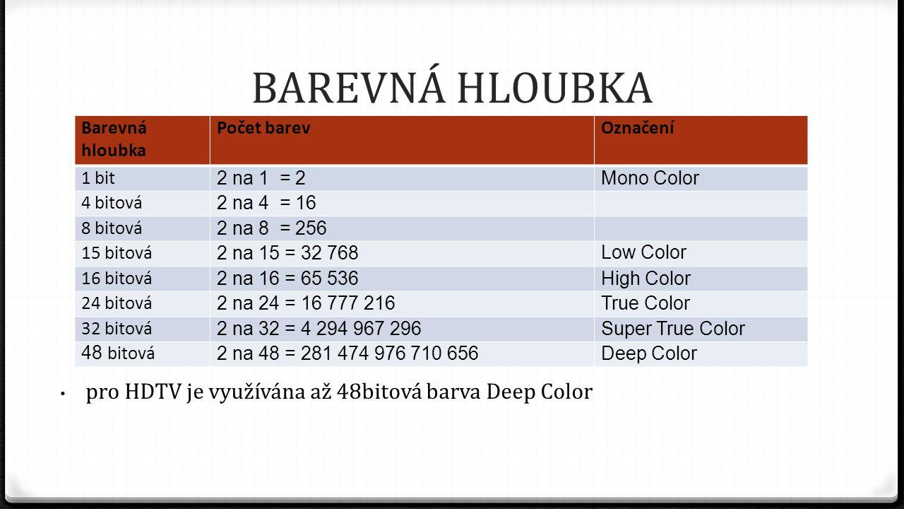 BAREVNÝ PROSTOR (MODEL) 0 využíván pro ukládání a zpracování obrazových dat 0 popisuje základní barvy a model mísení těchto základních barev do výsledné barvy 0 různé barevné modely se snaží co nejvěrněji napodobit přírodní barvu 0 barva je v přírodě dána směsí světla různých vlnových délek