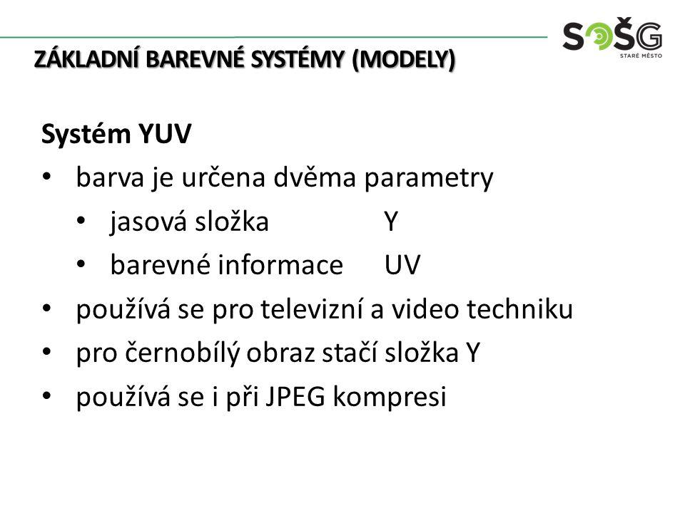 ZÁKLADNÍ BAREVNÉ SYSTÉMY (MODELY) Systém YUV barva je určena dvěma parametry jasová složkaY barevné informaceUV používá se pro televizní a video techniku pro černobílý obraz stačí složka Y používá se i při JPEG kompresi
