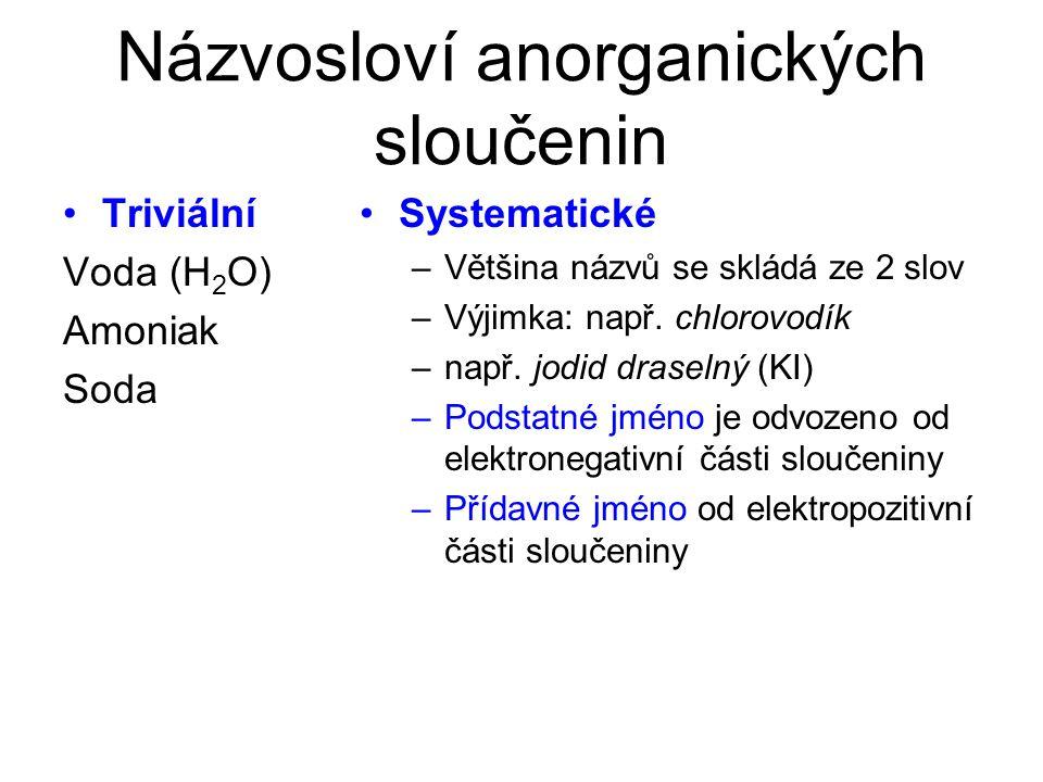 Názvosloví anorganických sloučenin Triviální Voda (H 2 O) Amoniak Soda Systematické –Většina názvů se skládá ze 2 slov –Výjimka: např. chlorovodík –na