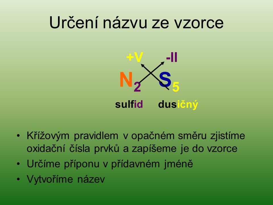 Určení názvu ze vzorce +V -II N 2 S 5 sulfid dusičný Křížovým pravidlem v opačném směru zjistíme oxidační čísla prvků a zapíšeme je do vzorce Určíme příponu v přídavném jméně Vytvoříme název