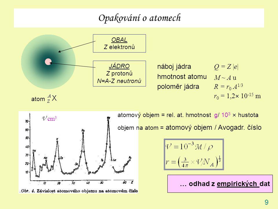 9 Opakování o atomech atom OBAL Z elektronů JÁDRO Z protonů N=A-Z neutronů náboj jádra hmotnost atomu poloměr jádra Q = Z |e| M ~ A u R = r 0 A 1/3 r 0 = 1,2  10 -15 m V cm 3 atomový objem = rel.