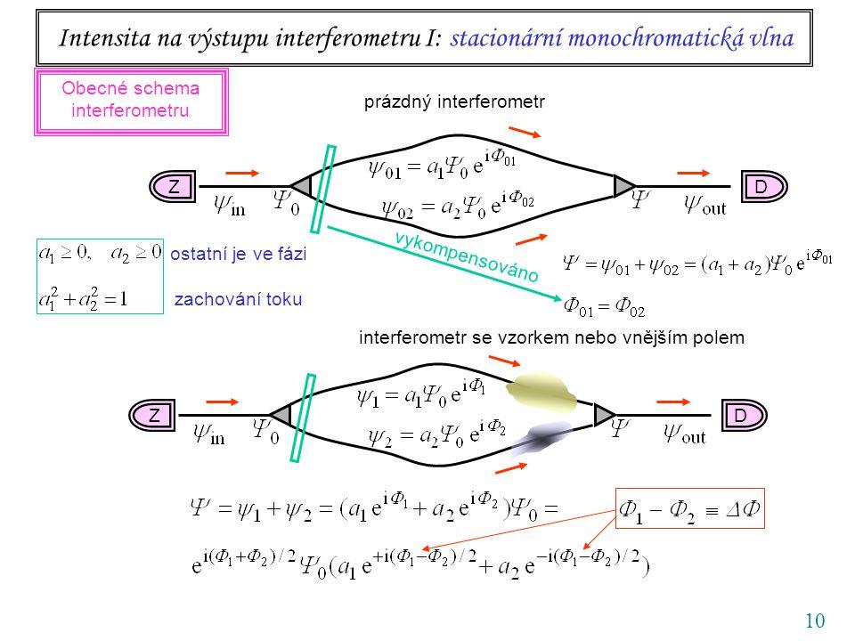 10 Intensita na výstupu interferometru I: stacionární monochromatická vlna Obecné schema interferometru interferometr se vzorkem nebo vnějším polem DZDZ ostatní je ve fázi zachování toku vykompensováno prázdný interferometr