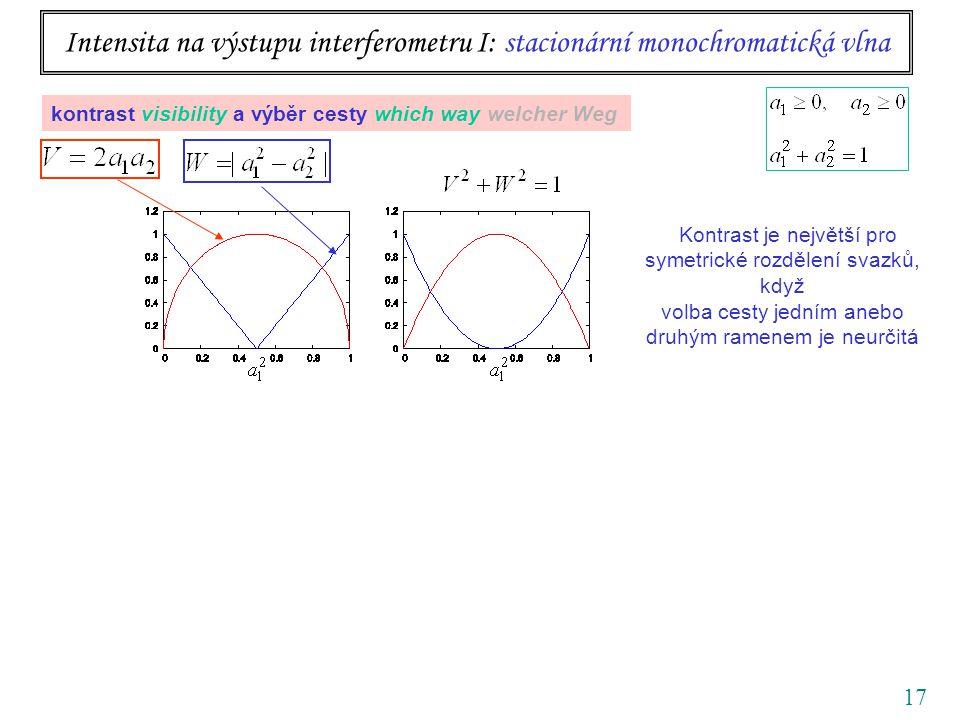 17 Intensita na výstupu interferometru I: stacionární monochromatická vlna kontrast visibility a výběr cesty which way welcher Weg Kontrast je největší pro symetrické rozdělení svazků, když volba cesty jedním anebo druhým ramenem je neurčitá