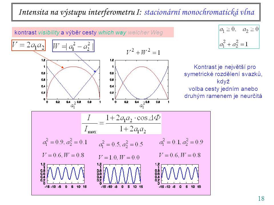 18 Intensita na výstupu interferometru I: stacionární monochromatická vlna kontrast visibility a výběr cesty which way welcher Weg Kontrast je největší pro symetrické rozdělení svazků, když volba cesty jedním anebo druhým ramenem je neurčitá