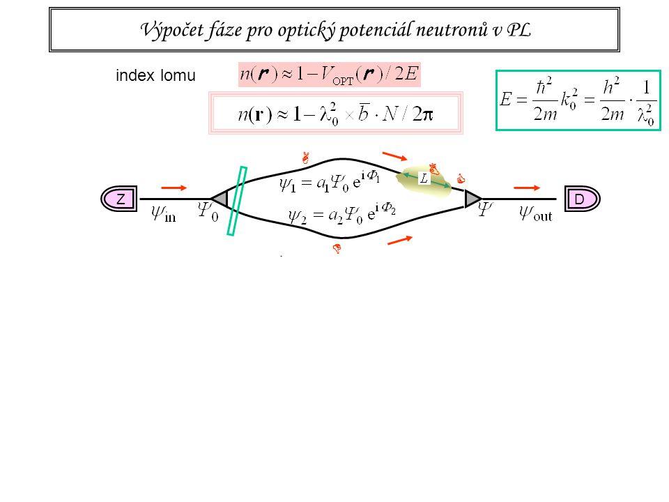 21 Výpočet fáze pro optický potenciál neutronů v PL index lomu DZ C B A D Numerický příklad pro Al