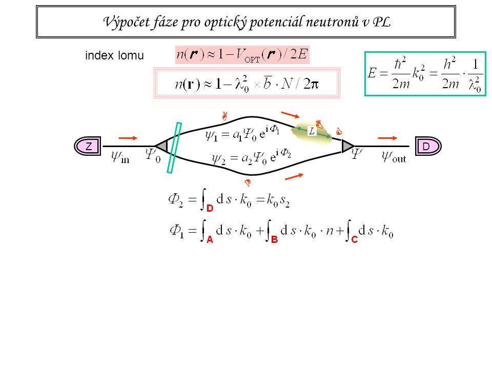 23 Výpočet fáze pro optický potenciál neutronů v PL index lomu DZ C B A D Numerický příklad pro Al