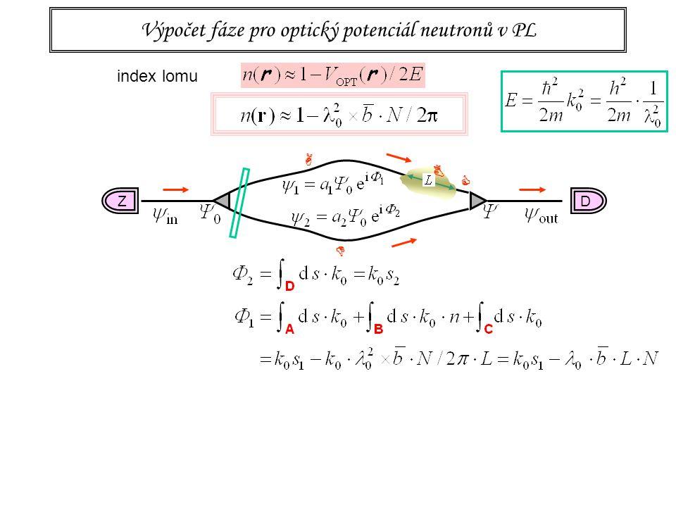 24 Výpočet fáze pro optický potenciál neutronů v PL index lomu DZ C B A D Numerický příklad pro Al