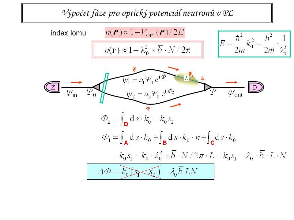 25 Výpočet fáze pro optický potenciál neutronů v PL index lomu DZ C B A D Numerický příklad pro Al