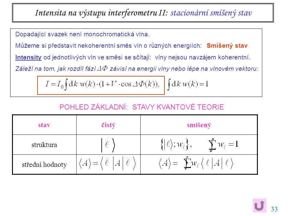 33 Intensita na výstupu interferometru II: stacionární smíšený stav Dopadající svazek není monochromatická vlna.