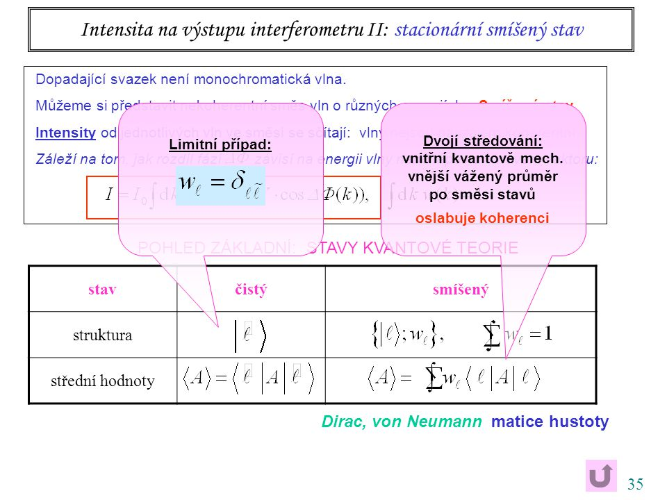 35 Intensita na výstupu interferometru II: stacionární smíšený stav Dopadající svazek není monochromatická vlna.
