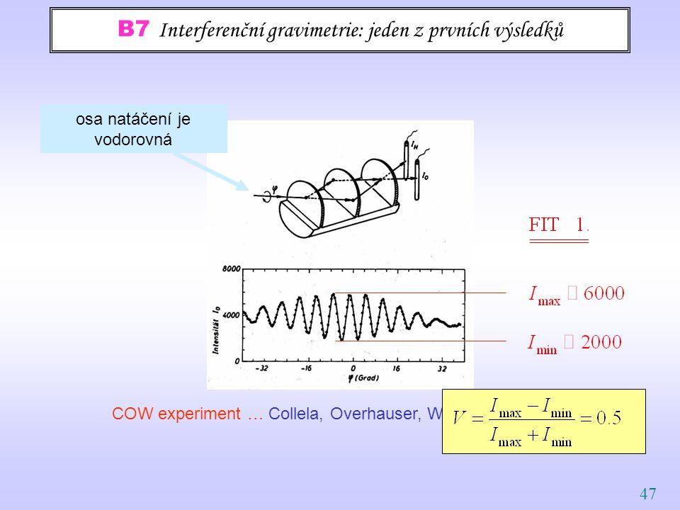 47 B7 Interferenční gravimetrie: jeden z prvních výsledků osa natáčení je vodorovná COW experiment … Collela, Overhauser, Werner