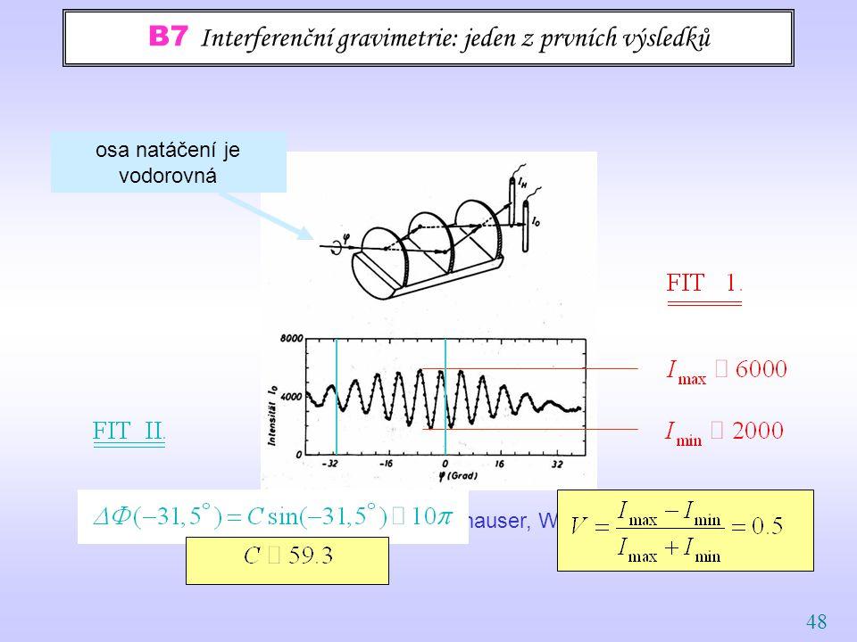 48 B7 Interferenční gravimetrie: jeden z prvních výsledků osa natáčení je vodorovná COW experiment … Collela, Overhauser, Werner