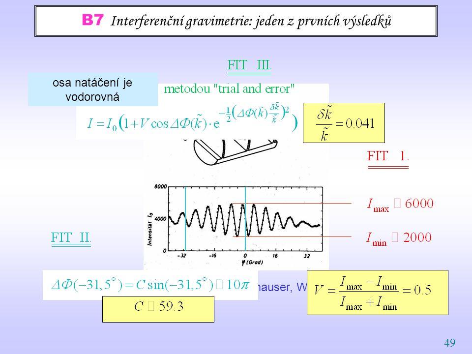 49 B7 Interferenční gravimetrie: jeden z prvních výsledků COW experiment … Collela, Overhauser, Werner osa natáčení je vodorovná