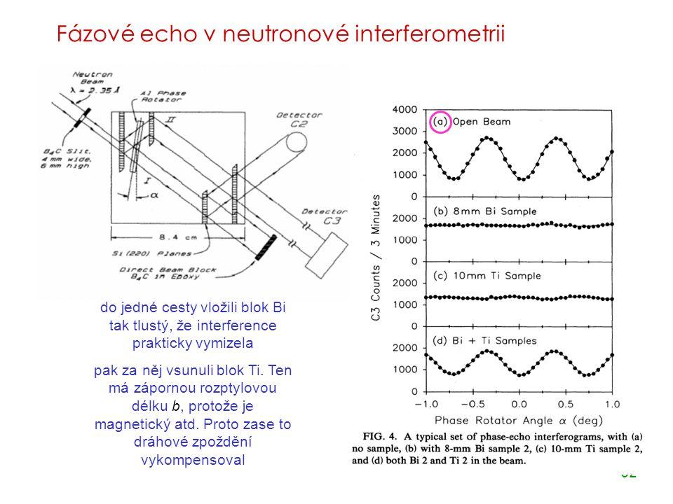 62 Fázové echo v neutronové interferometrii ZÁKLADNÍ IDEA do jedné cesty vložili blok Bi tak tlustý, že interference prakticky vymizela pak za něj vsunuli blok Ti.