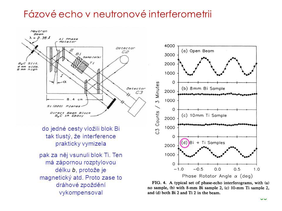 65 Fázové echo v neutronové interferometrii ZÁKLADNÍ IDEA do jedné cesty vložili blok Bi tak tlustý, že interference prakticky vymizela pak za něj vsunuli blok Ti.