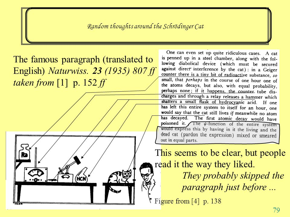 79 Random thoughts around the Schrödinger Cat The famous paragraph (translated to English) Naturwiss.