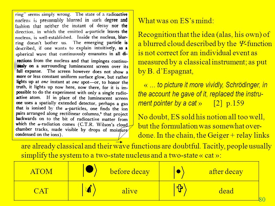 80 What was on ES's mind: Recognition that the idea (alas, his own) of a blurred cloud described by the  -function is not correct for an individual event as measured by a classical instrument; as put by B.