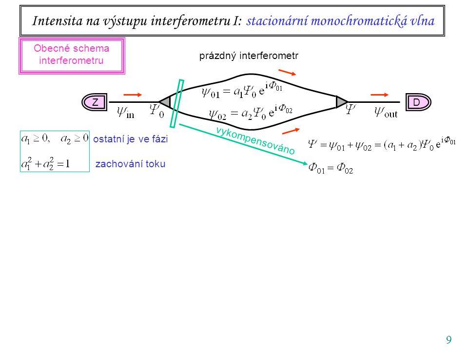 9 Intensita na výstupu interferometru I: stacionární monochromatická vlna Obecné schema interferometru interferometr se vzorkem nebo vnějším polem DZDZ ostatní je ve fázi zachování toku vykompensováno prázdný interferometr