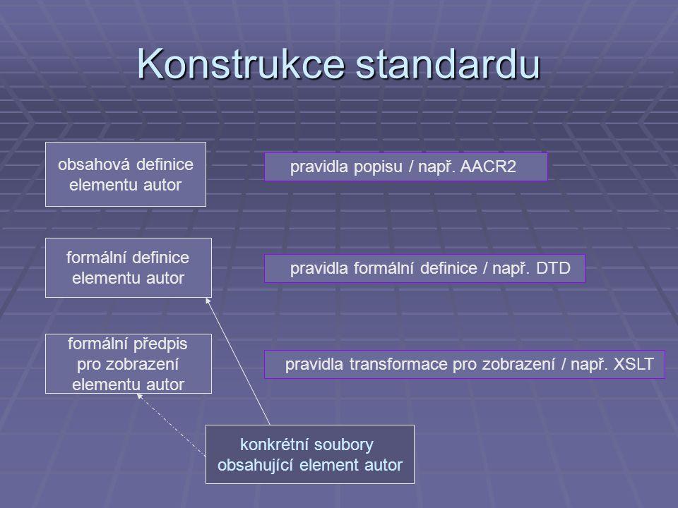 Konstrukce standardu formální předpis pro zobrazení elementu autor formální definice elementu autor obsahová definice elementu autor pravidla popisu /