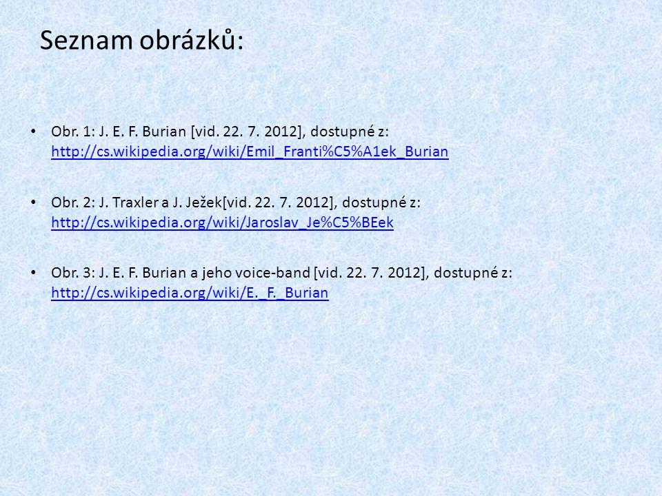 Seznam obrázků: Obr. 1: J. E. F. Burian [vid. 22. 7. 2012], dostupné z: http://cs.wikipedia.org/wiki/Emil_Franti%C5%A1ek_Burian http://cs.wikipedia.or