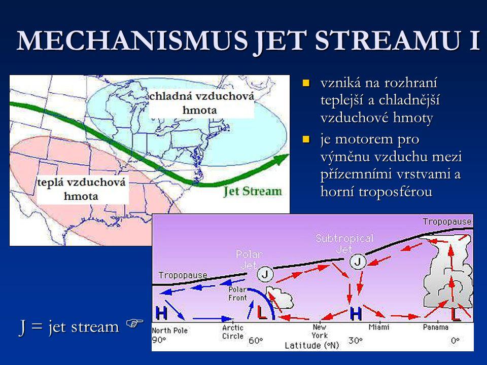 """MECHANISMUS JET STREAMU II podoba úzkého zploštělého pásu (""""trubice ) podoba úzkého zploštělého pásu (""""trubice ) šířka kolem 100 km (výjimečně až 500 km) šířka kolem 100 km (výjimečně až 500 km) tloušťka 2-5 km tloušťka 2-5 km délka obvykle kolem 1000 km délka obvykle kolem 1000 km rychlost proudění roste směrem do středu jet streamu rychlost proudění roste směrem do středu jet streamu"""