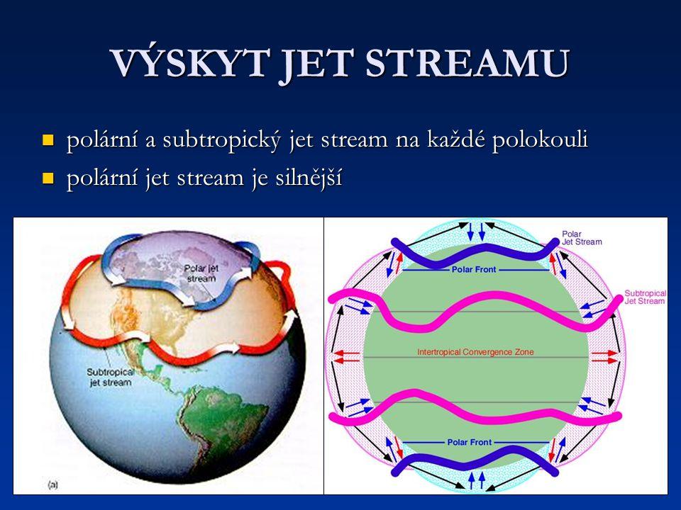 VÝSKYT JET STREAMU polární a subtropický jet stream na každé polokouli polární a subtropický jet stream na každé polokouli polární jet stream je silně