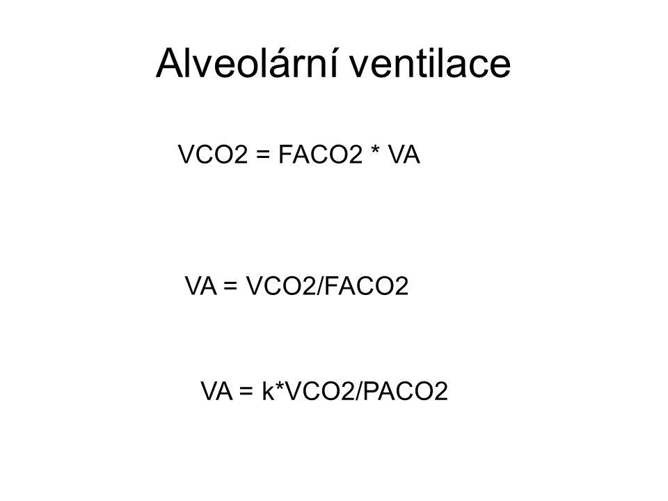 Alveolární ventilace VCO2 = FACO2 * VA VA = VCO2/FACO2 VA = k*VCO2/PACO2