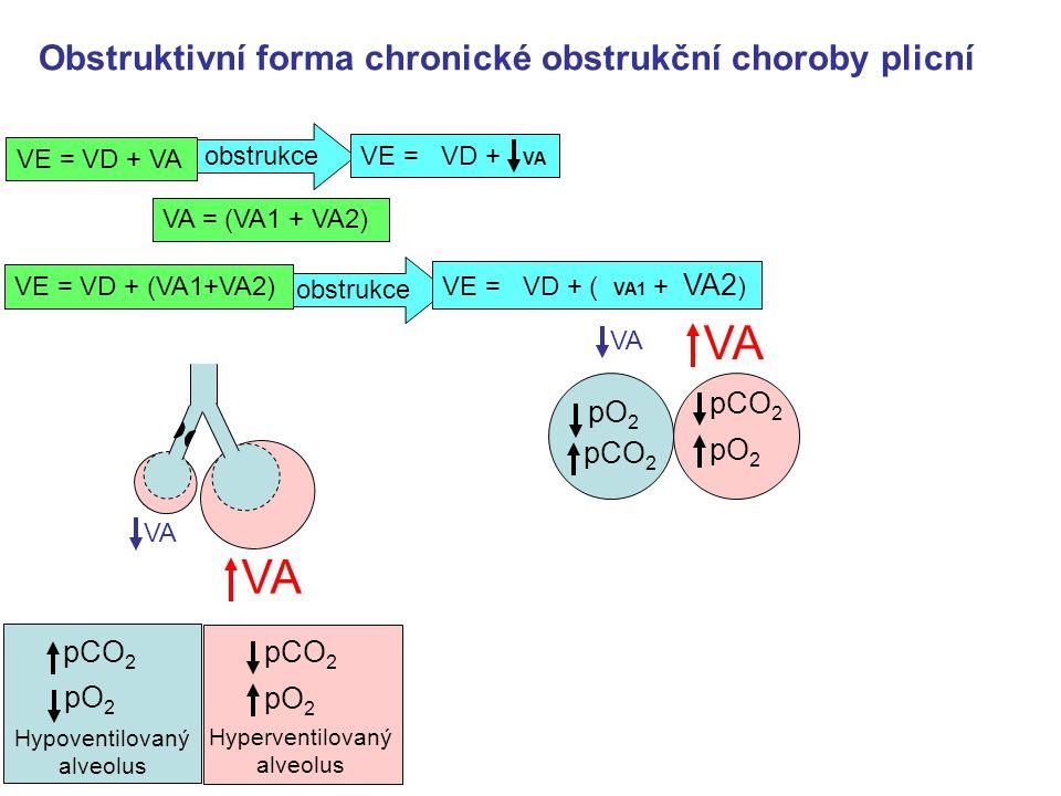 obstrukce Obstruktivní forma chronické obstrukční choroby plicní pCO 2 pO 2 VA = (VA1 + VA2) VE = VD + (VA1+VA2) obstrukce VE = VD + VA Hypoventilovaný alveolus pCO 2 pO 2 Hyperventilovaný alveolus VA pO 2 pCO 2 pO 2
