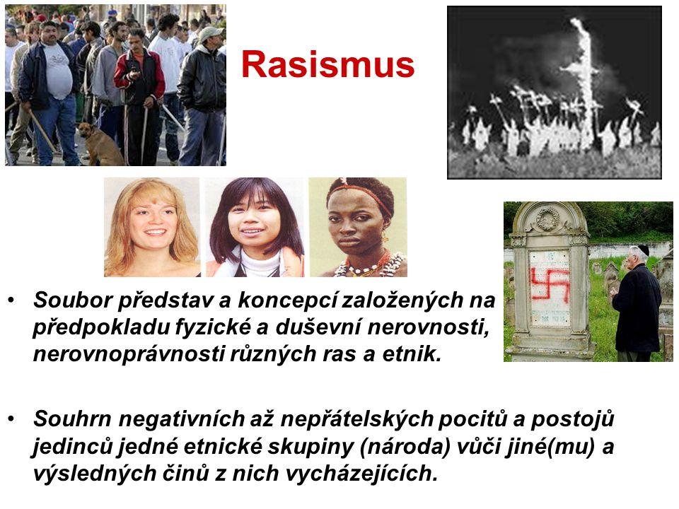 Příčiny extremismu Sociálně psychologické aspekty Politické aspekty Stav společnosti (ekonomický, sociální, morální) Vnější vlivy