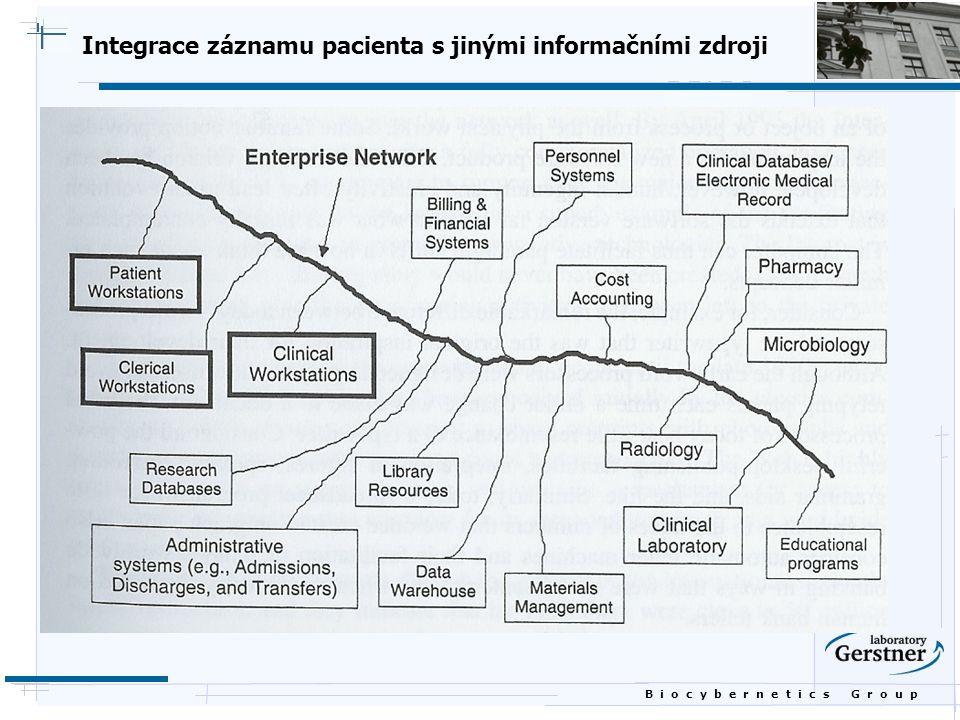 B i o c y b e r n e t i c s G r o u p Integrace záznamu pacienta s jinými informačními zdroji