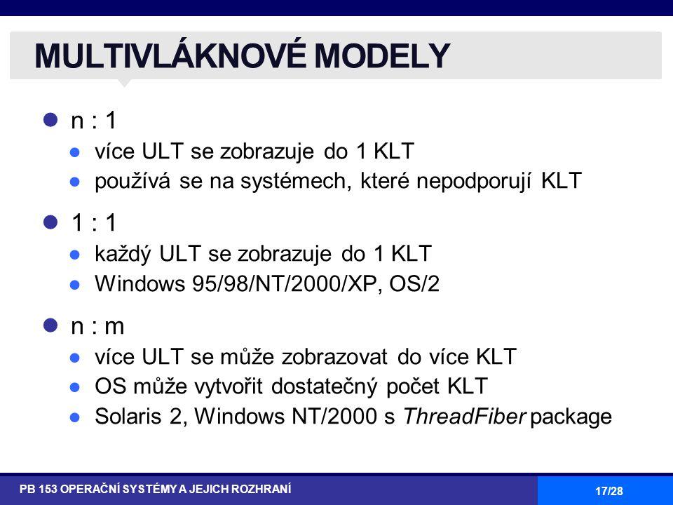 17/28 n : 1 ●více ULT se zobrazuje do 1 KLT ●používá se na systémech, které nepodporují KLT 1 : 1 ●každý ULT se zobrazuje do 1 KLT ●Windows 95/98/NT/2