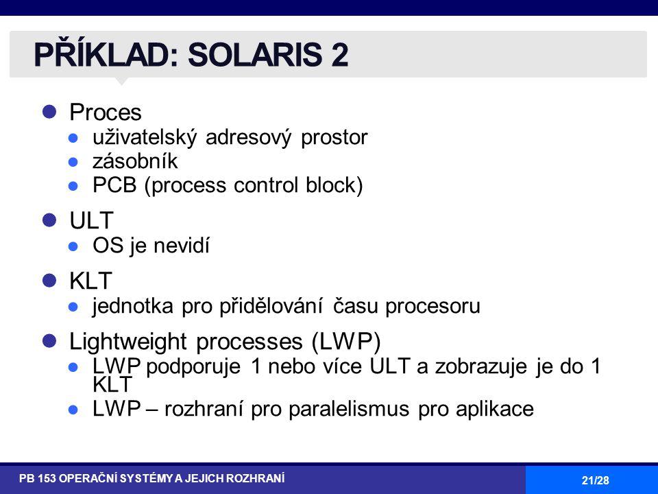 21/28 Proces ●uživatelský adresový prostor ●zásobník ●PCB (process control block) ULT ●OS je nevidí KLT ●jednotka pro přidělování času procesoru Light