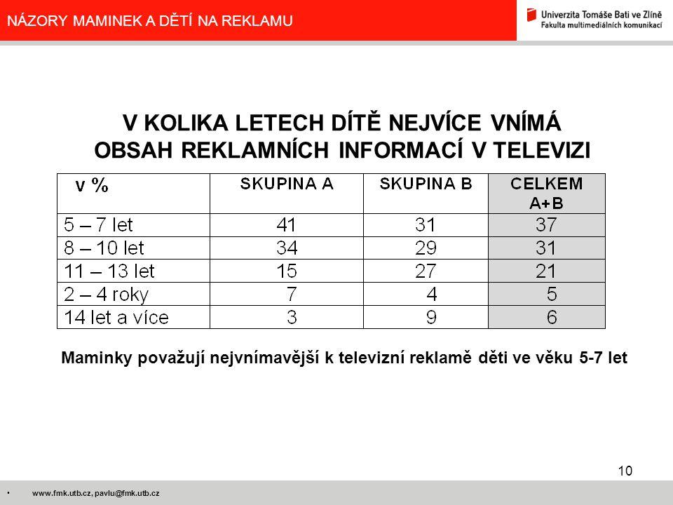 10 www.fmk.utb.cz, pavlu@fmk.utb.cz NÁZORY MAMINEK A DĚTÍ NA REKLAMU V KOLIKA LETECH DÍTĚ NEJVÍCE VNÍMÁ OBSAH REKLAMNÍCH INFORMACÍ V TELEVIZI Maminky považují nejvnímavější k televizní reklamě děti ve věku 5-7 let