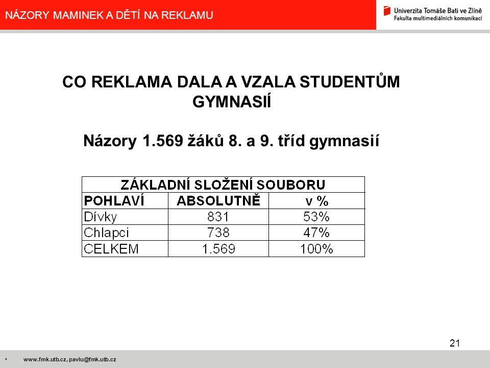 21 www.fmk.utb.cz, pavlu@fmk.utb.cz NÁZORY MAMINEK A DĚTÍ NA REKLAMU CO REKLAMA DALA A VZALA STUDENTŮM GYMNASIÍ Názory 1.569 žáků 8. a 9. tříd gymnasi