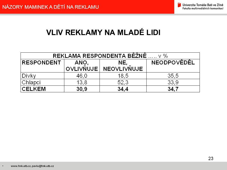 23 www.fmk.utb.cz, pavlu@fmk.utb.cz NÁZORY MAMINEK A DĚTÍ NA REKLAMU VLIV REKLAMY NA MLADÉ LIDI