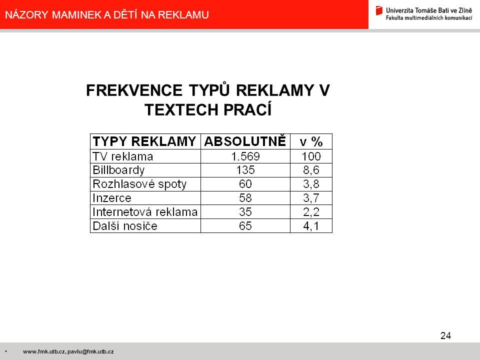 24 www.fmk.utb.cz, pavlu@fmk.utb.cz NÁZORY MAMINEK A DĚTÍ NA REKLAMU FREKVENCE TYPŮ REKLAMY V TEXTECH PRACÍ