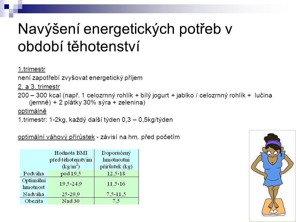 Navýšení energetických potřeb v období těhotenství 1.trimestr není zapotřebí zvyšovat energetický příjem 2. a 3. trimestr 200 – 300 kcal (např. 1 celo