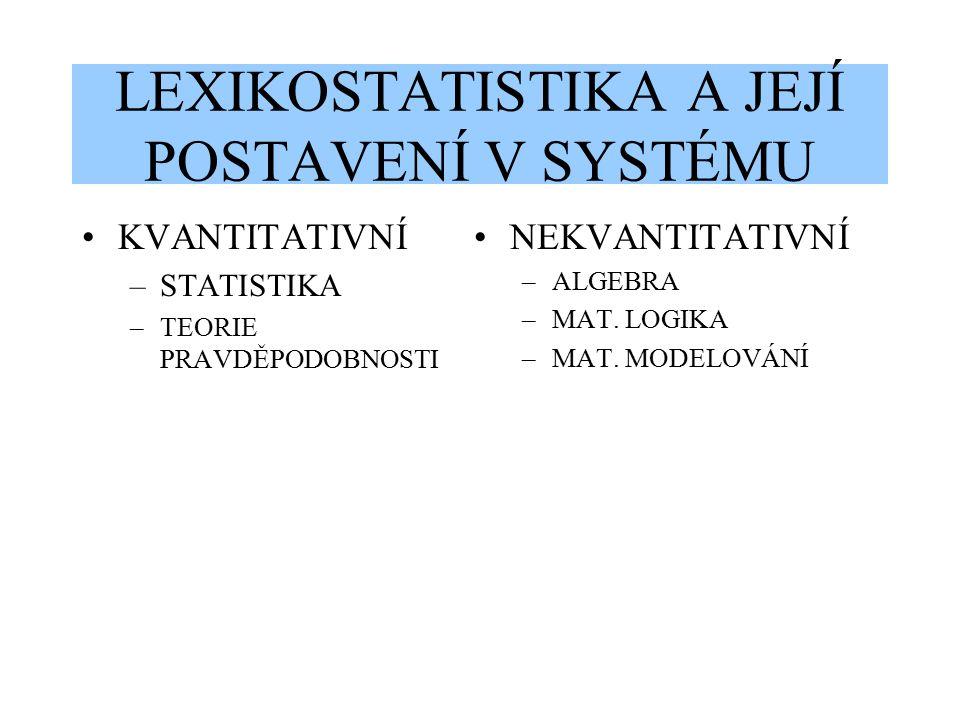 LEXIKOSTATISTIKA A JEJÍ POSTAVENÍ V SYSTÉMU KVANTITATIVNÍ –STATISTIKA –TEORIE PRAVDĚPODOBNOSTI NEKVANTITATIVNÍ –ALGEBRA –MAT.