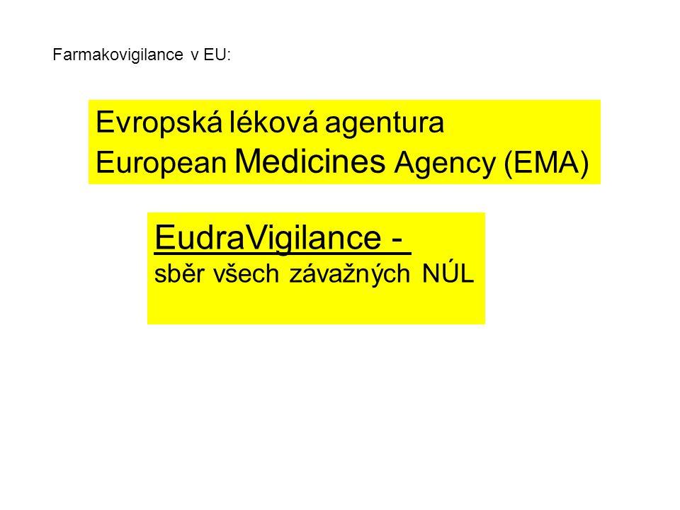 Evropská léková agentura European Medicines Agency (EMA) EudraVigilance - sběr všech závažných NÚL Farmakovigilance v EU: