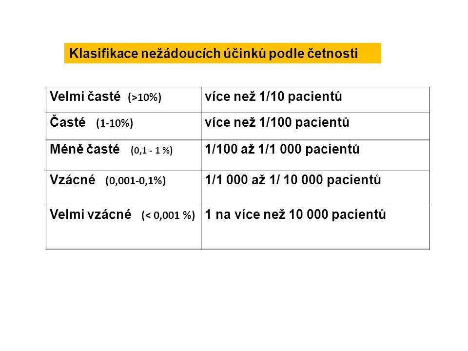 Velmi časté (>10%) více než 1/10 pacientů Časté (1-10%) více než 1/100 pacientů Méně časté (0,1 - 1 %) 1/100 až 1/1 000 pacientů Vzácné (0,001-0,1%) 1